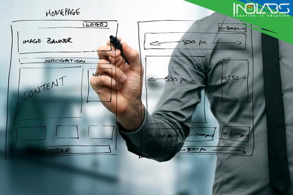 Apa Saja yang Dibutuhkan untuk Membuat Website yang Berkualitas?