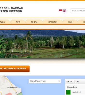 SIPD Kabupaten Cirebon