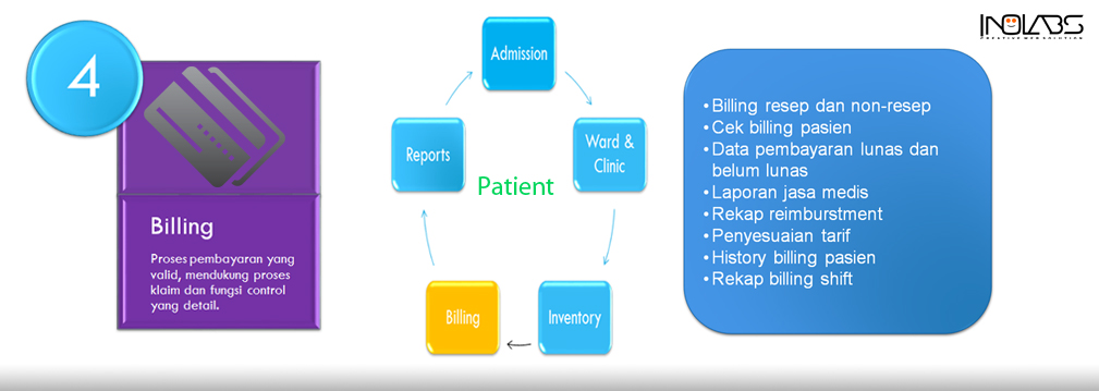 billing software inohospital